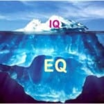 Emotional Intelligence Emotional Quota graphic ice berg